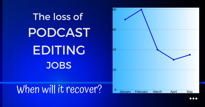 loss of podcast editing jobs march 2020
